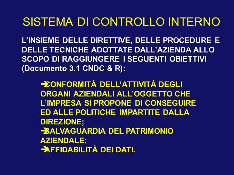 Guida Operativa sulla vigilanza del Sistema di controllo interno (da parte del Collegio Sindacale) 1.