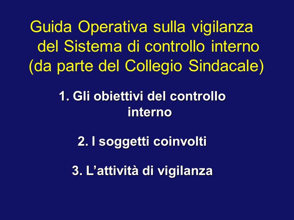 Guida Operativa sulla vigilanza del Sistema di controllo interno (da parte del Collegio Sindacale) 1. Gli obiettivi del controllo interno 2. I soggett