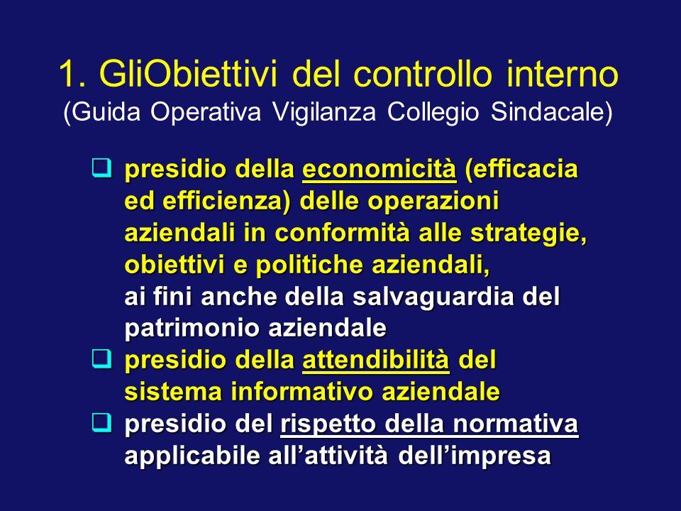 1. GliObiettivi del controllo interno (Guida Operativa Vigilanza Collegio Sindacale) presidio della economicità (efficacia ed efficienza) delle operaz