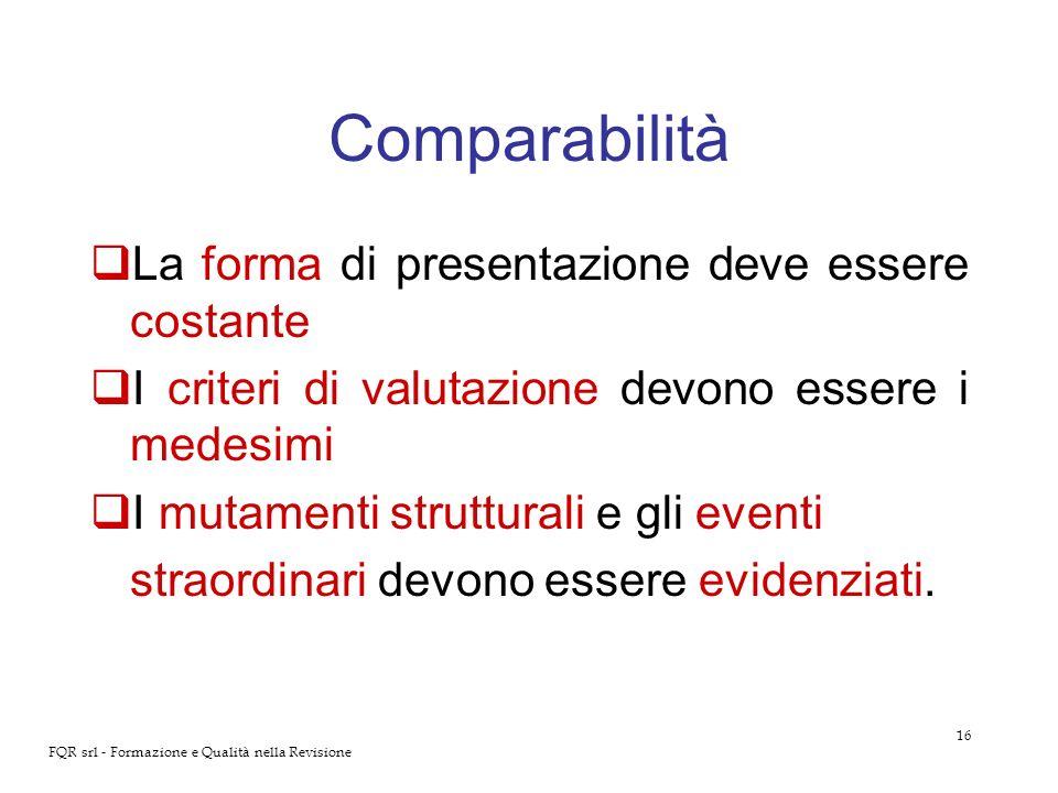 16 FQR srl - Formazione e Qualità nella Revisione Comparabilità La forma di presentazione deve essere costante I criteri di valutazione devono essere