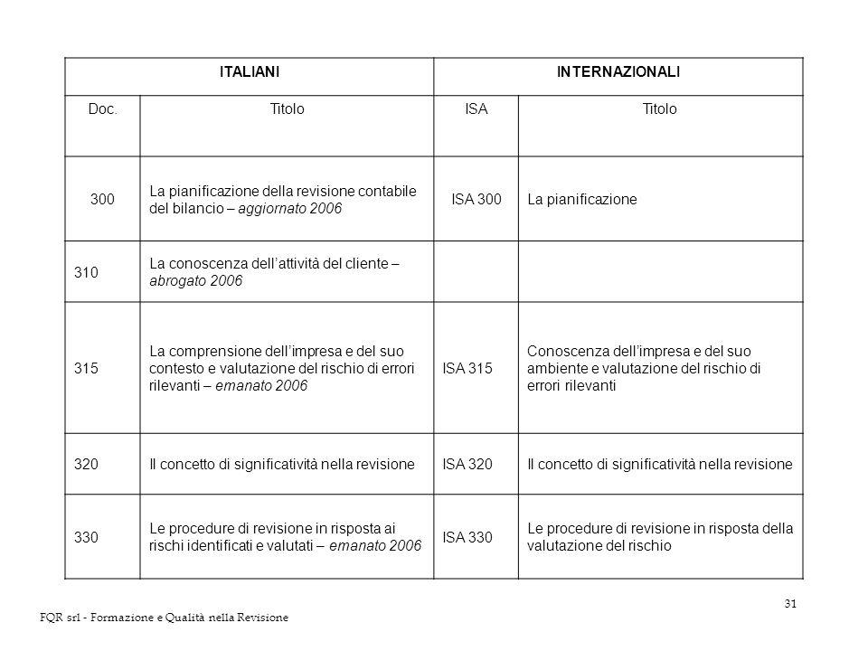 31 FQR srl - Formazione e Qualità nella Revisione ITALIANIINTERNAZIONALI Doc.TitoloISATitolo 300 La pianificazione della revisione contabile del bilan