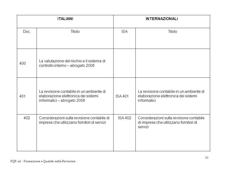 32 FQR srl - Formazione e Qualità nella Revisione ITALIANIINTERNAZIONALI Doc.TitoloISATitolo 400 La valutazione del rischio e il sistema di controllo