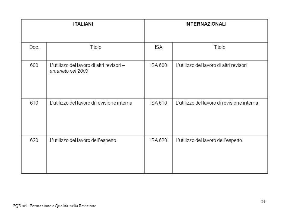 34 FQR srl - Formazione e Qualità nella Revisione ITALIANIINTERNAZIONALI Doc.TitoloISATitolo 600Lutilizzo del lavoro di altri revisori – emanato nel 2