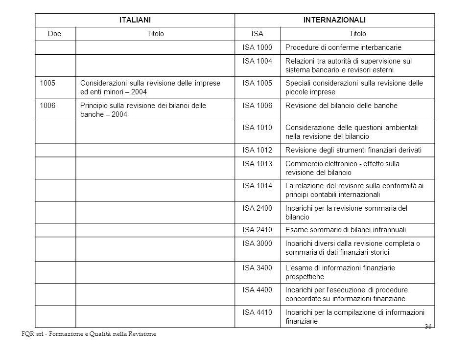 36 FQR srl - Formazione e Qualità nella Revisione ITALIANIINTERNAZIONALI Doc.TitoloISATitolo ISA 1000Procedure di conferme interbancarie ISA 1004Relaz