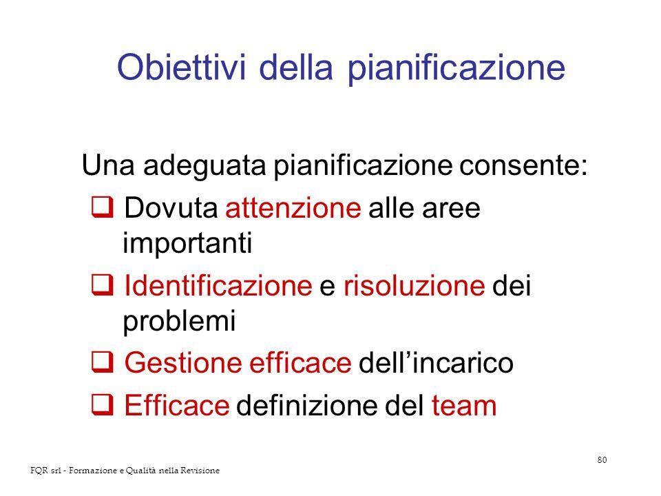 80 FQR srl - Formazione e Qualità nella Revisione Obiettivi della pianificazione Una adeguata pianificazione consente: Dovuta attenzione alle aree imp
