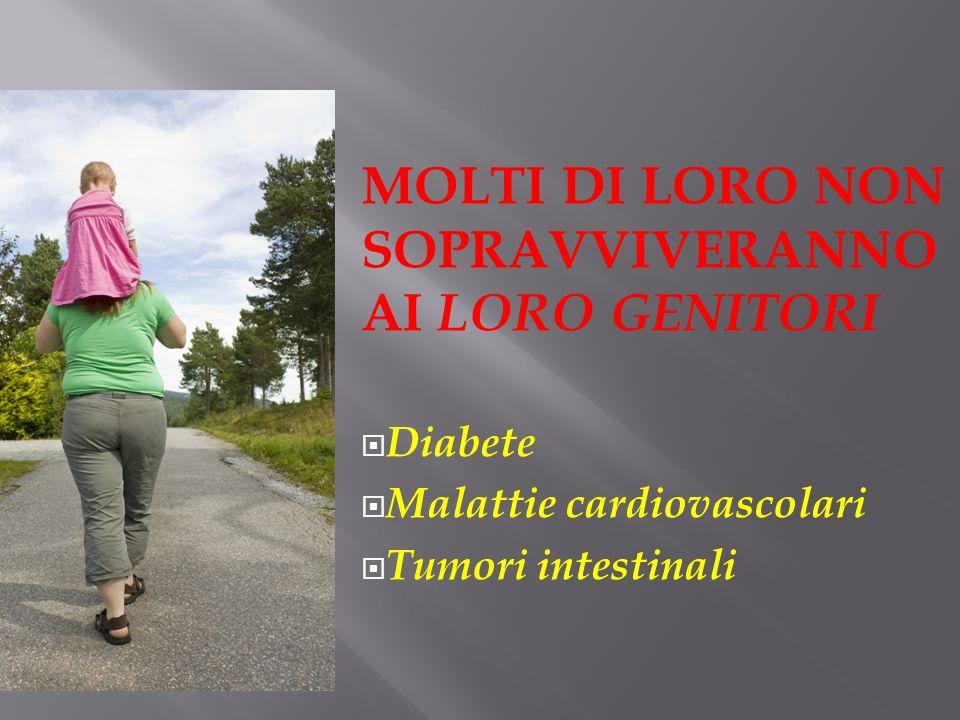 MOLTI DI LORO NON SOPRAVVIVERANNO AI LORO GENITORI Diabete Malattie cardiovascolari Tumori intestinali