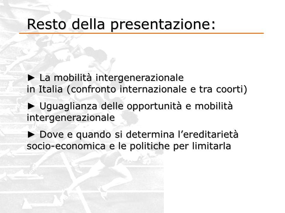 Resto della presentazione: La mobilità intergenerazionale in Italia (confronto internazionale e tra coorti) La mobilità intergenerazionale in Italia (