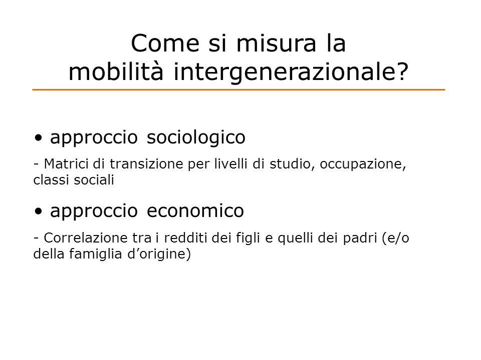 Come si misura la mobilità intergenerazionale? approccio sociologico - Matrici di transizione per livelli di studio, occupazione, classi sociali appro