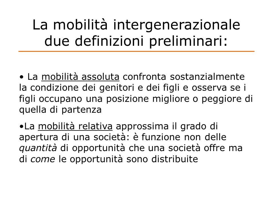 La mobilità intergenerazionale due definizioni preliminari: La mobilità assoluta confronta sostanzialmente la condizione dei genitori e dei figli e os