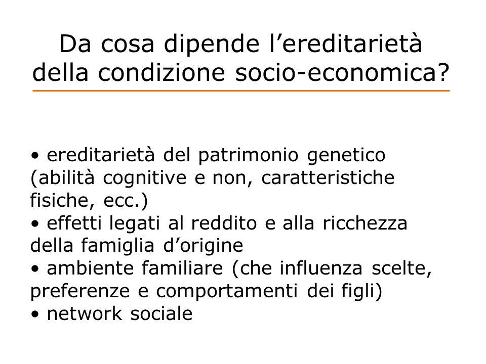 Da cosa dipende lereditarietà della condizione socio-economica? ereditarietà del patrimonio genetico (abilità cognitive e non, caratteristiche fisiche