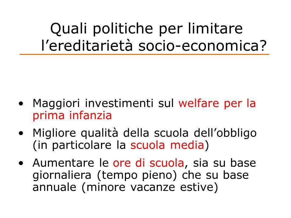 Quali politiche per limitare lereditarietà socio-economica? Maggiori investimenti sul welfare per la prima infanzia Migliore qualità della scuola dell