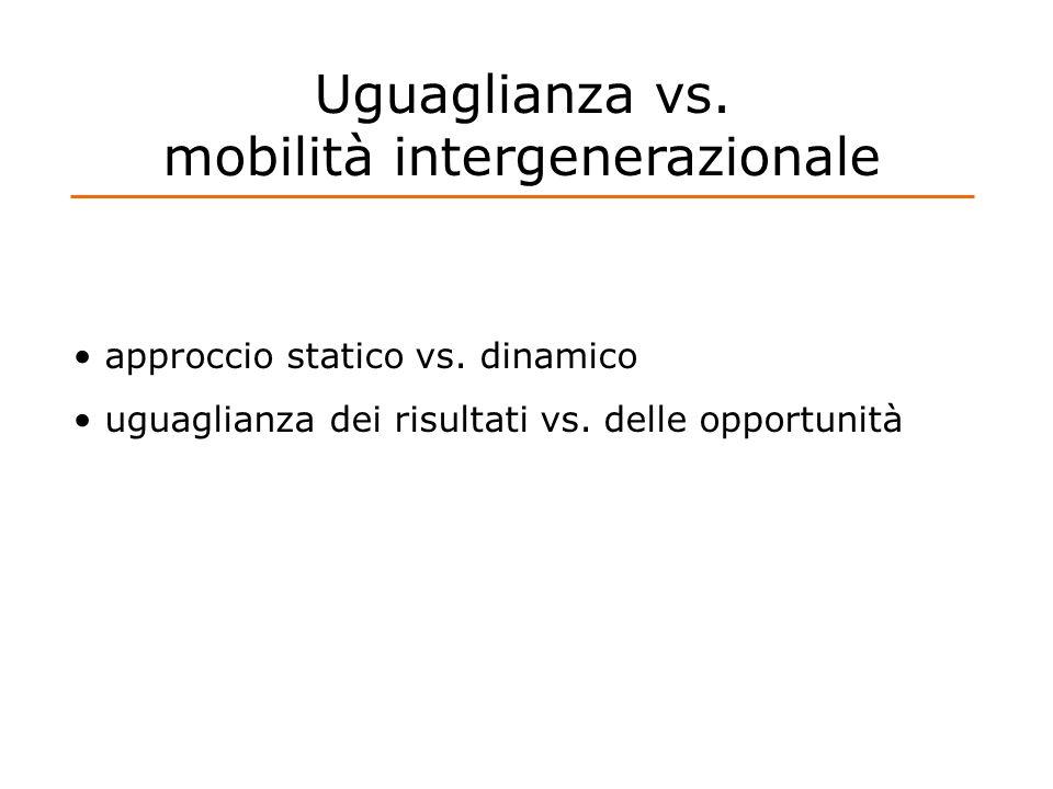 Uguaglianza vs. mobilità intergenerazionale approccio statico vs. dinamico uguaglianza dei risultati vs. delle opportunità