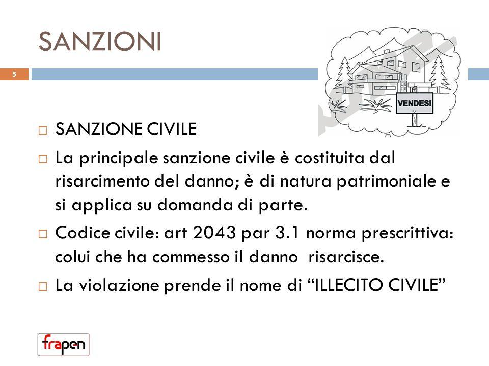 SANZIONI SANZIONE CIVILE La principale sanzione civile è costituita dal risarcimento del danno; è di natura patrimoniale e si applica su domanda di parte.