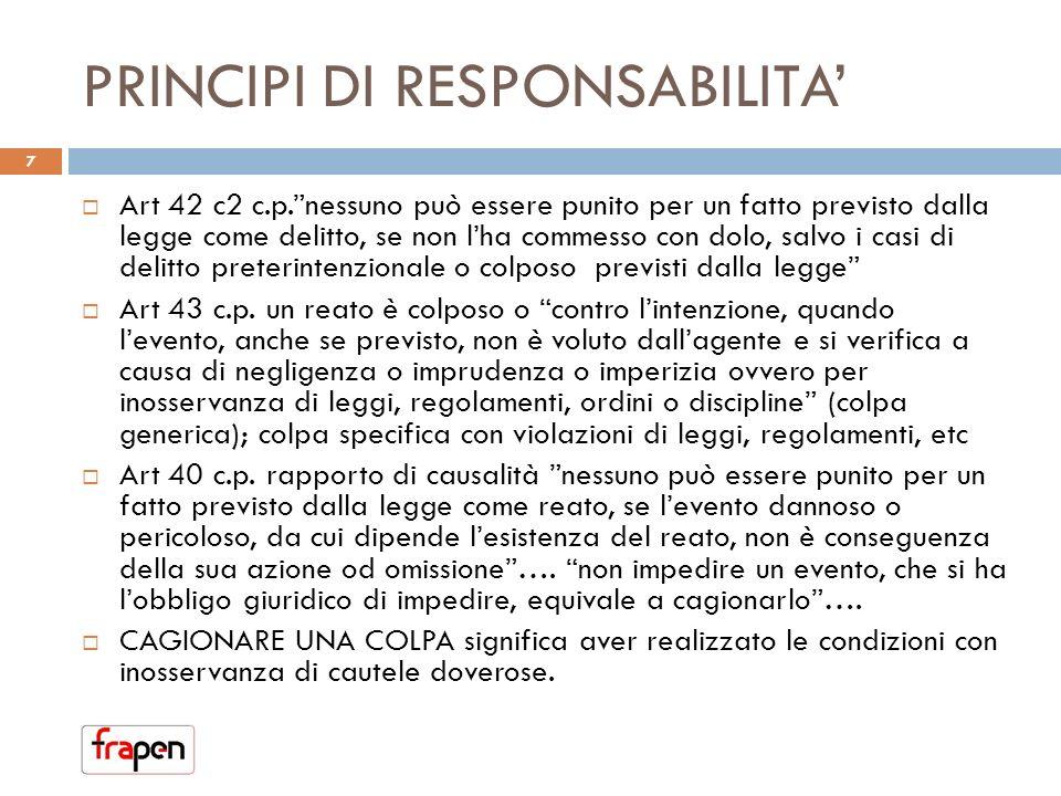PRINCIPI DI RESPONSABILITA In caso di infortunio sul lavoro assume rilevanza la mancata osservanza di misure di protezione e prevenzione individuale richiesta dalla normativa di settore responsabilità omissiva art.
