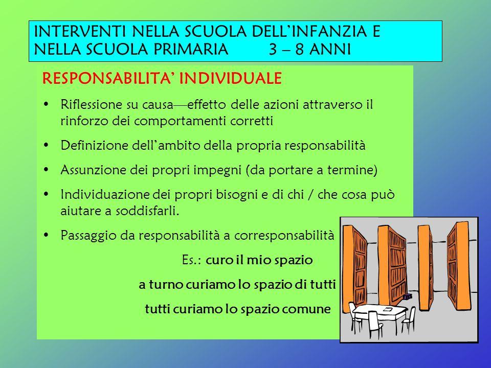 INTERVENTI NELLA SCUOLA DELLINFANZIA E NELLA SCUOLA PRIMARIA 3 – 8 ANNI RESPONSABILITA INDIVIDUALE Riflessione su causaeffetto delle azioni attraverso