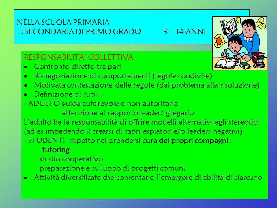 NELLA SCUOLA PRIMARIA E SECONDARIA DI PRIMO GRADO 9 – 14 ANNI RESPONSABILITA COLLETTIVA Confronto diretto tra pari Ri-negoziazione di comportamenti (r