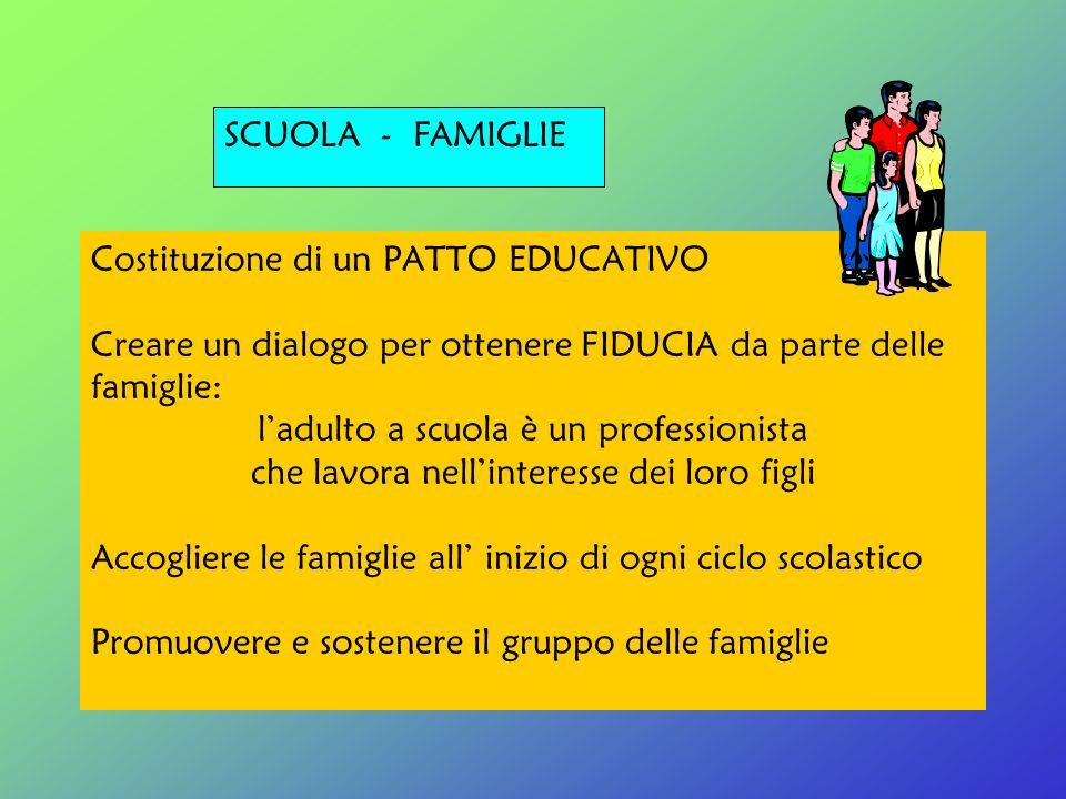 Costituzione di un PATTO EDUCATIVO Creare un dialogo per ottenere FIDUCIA da parte delle famiglie: ladulto a scuola è un professionista che lavora nel