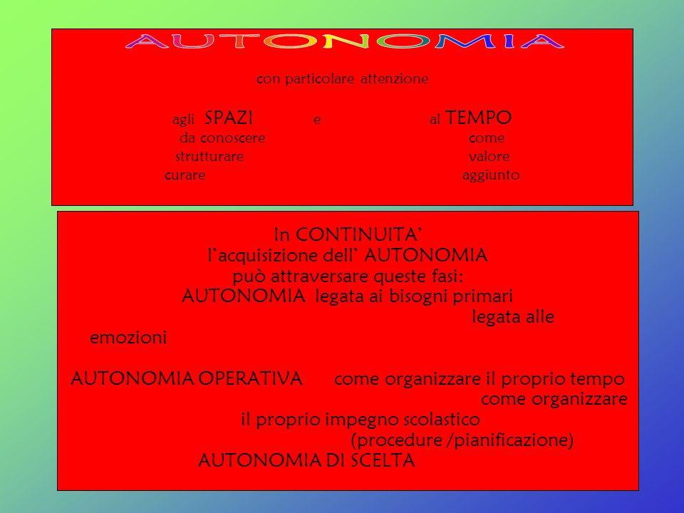 con particolare attenzione agli SPAZI e al TEMPO da conoscere come strutturare valore curare aggiunto In CONTINUITA lacquisizione dell AUTONOMIA può a