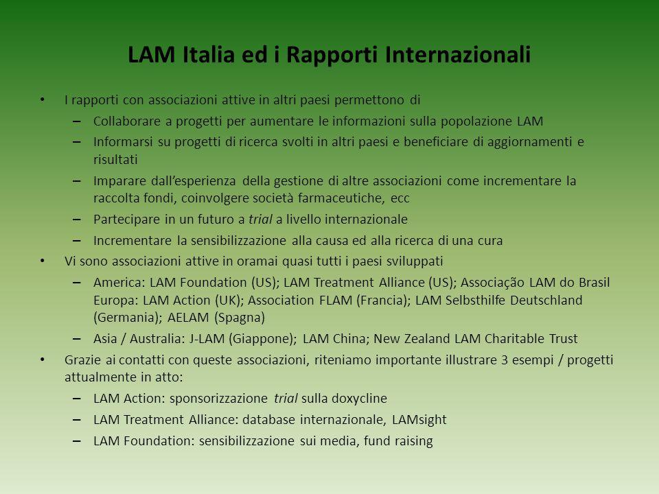 LAM Italia ed i Rapporti Internazionali I rapporti con associazioni attive in altri paesi permettono di – Collaborare a progetti per aumentare le info