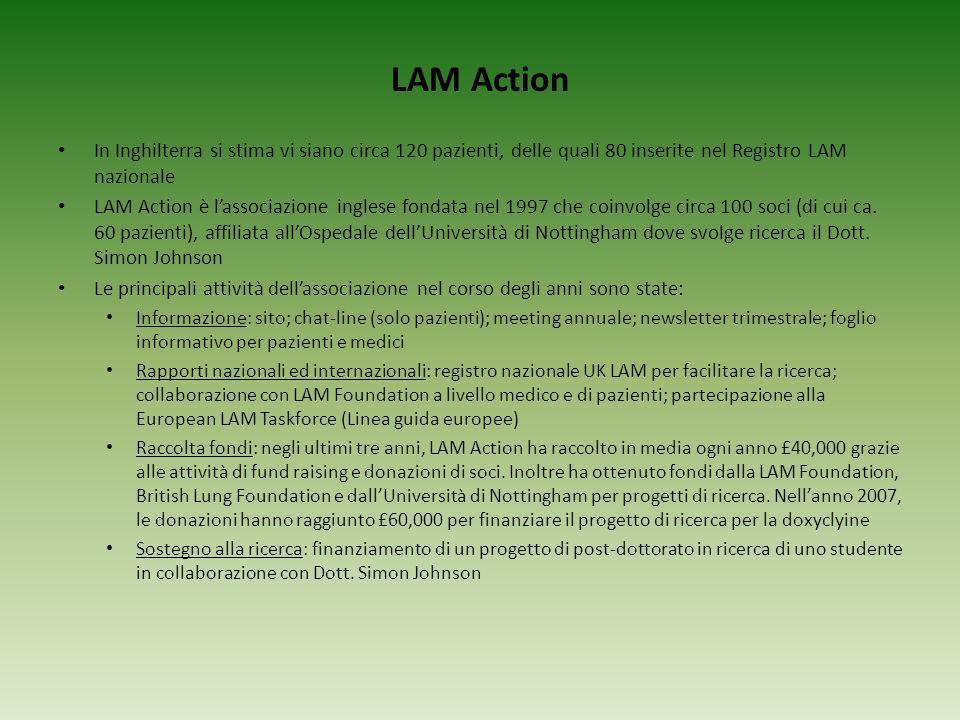 LAM Action In Inghilterra si stima vi siano circa 120 pazienti, delle quali 80 inserite nel Registro LAM nazionale LAM Action è lassociazione inglese fondata nel 1997 che coinvolge circa 100 soci (di cui ca.