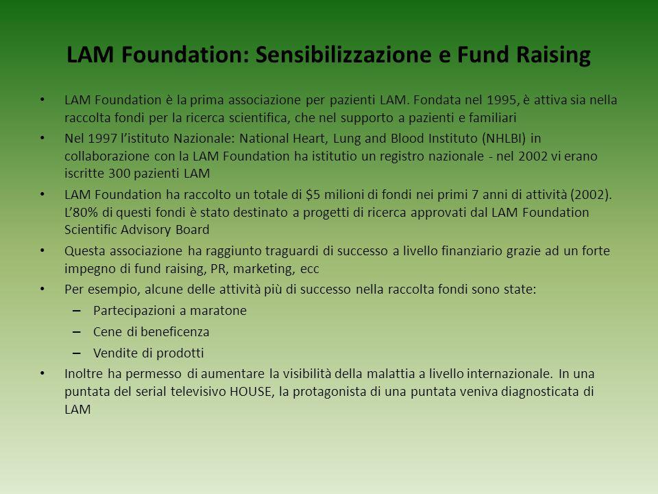 LAM Foundation: Sensibilizzazione e Fund Raising LAM Foundation è la prima associazione per pazienti LAM. Fondata nel 1995, è attiva sia nella raccolt