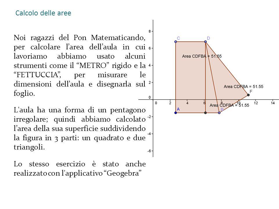 Calcolo delle aree Noi ragazzi del Pon Matematicando, per calcolare larea dellaula in cui lavoriamo abbiamo usato alcuni strumenti come il METRO rigid