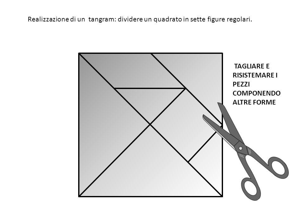 Realizzazione di un tangram: dividere un quadrato in sette figure regolari. TAGLIARE E RISISTEMARE I PEZZI COMPONENDO ALTRE FORME