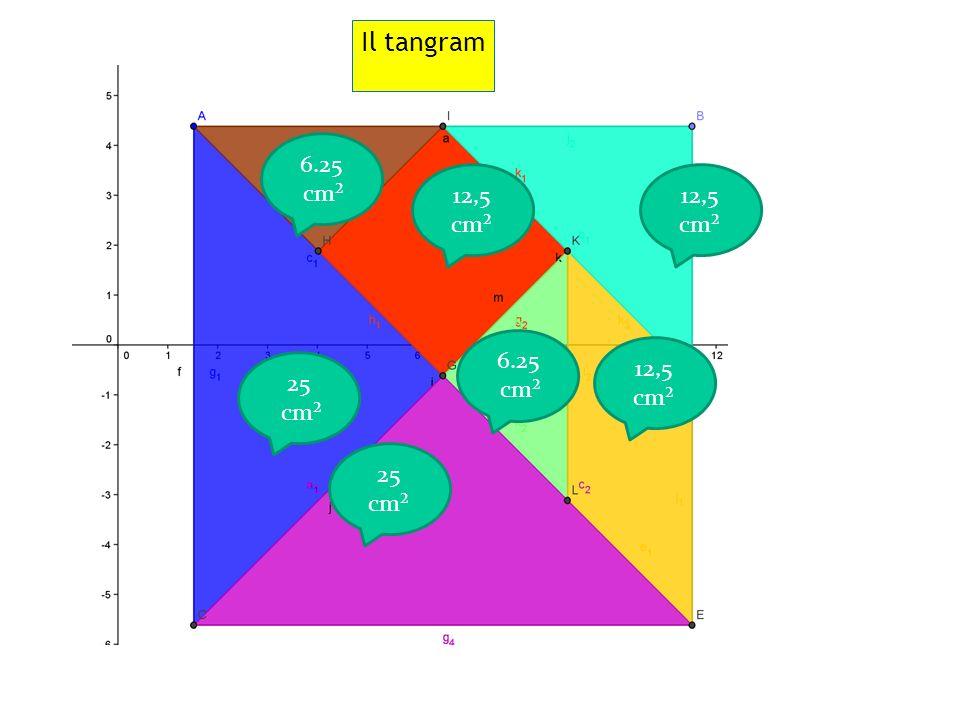 Il tangram 25 cm² 12,5 cm² 25 cm² 12,5 cm² 6.25 cm² 6.25 cm²