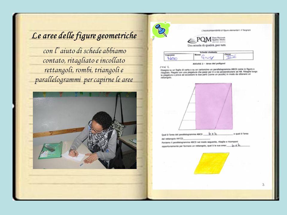Le aree delle figure geometriche con l aiuto di schede abbiamo contato, ritagliato e incollato rettangoli, rombi, triangoli e parallelogrammi per capirne le aree