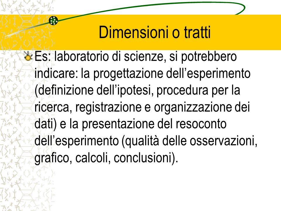 Dimensioni o tratti Es: laboratorio di scienze, si potrebbero indicare: la progettazione dellesperimento (definizione dellipotesi, procedura per la ri
