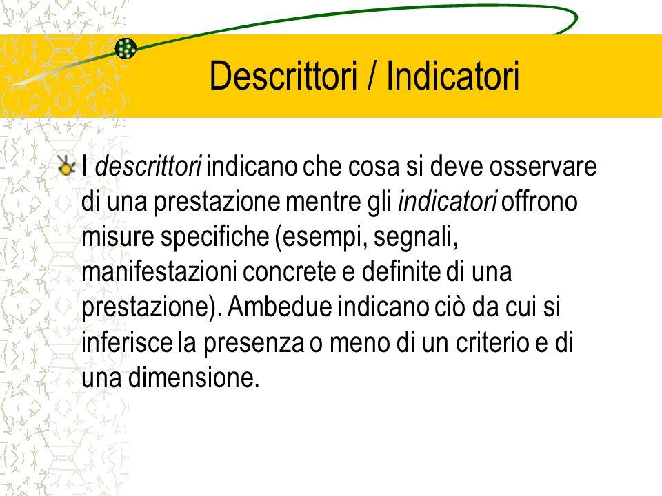Descrittori / Indicatori I descrittori indicano che cosa si deve osservare di una prestazione mentre gli indicatori offrono misure specifiche (esempi,
