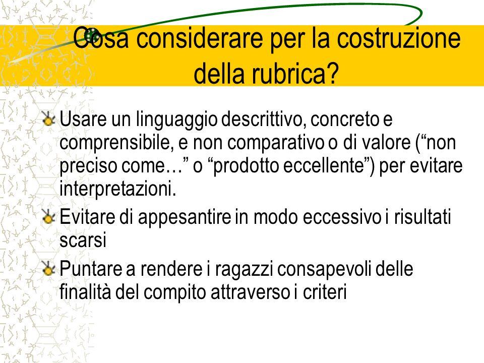 Cosa considerare per la costruzione della rubrica? Usare un linguaggio descrittivo, concreto e comprensibile, e non comparativo o di valore (non preci