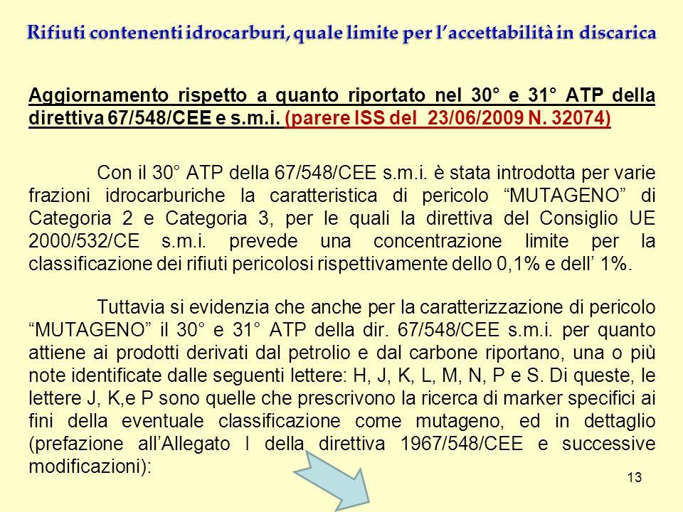 Aggiornamento rispetto a quanto riportato nel 30° e 31° ATP della direttiva 67/548/CEE e s.m.i. (parere ISS del 23/06/2009 N. 32074) Con il 30° ATP de