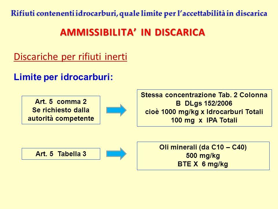 AMMISSIBILITA IN DISCARICA Discariche per rifiuti inerti Rifiuti contenenti idrocarburi, quale limite per laccettabilità in discarica Art. 5 comma 2 S