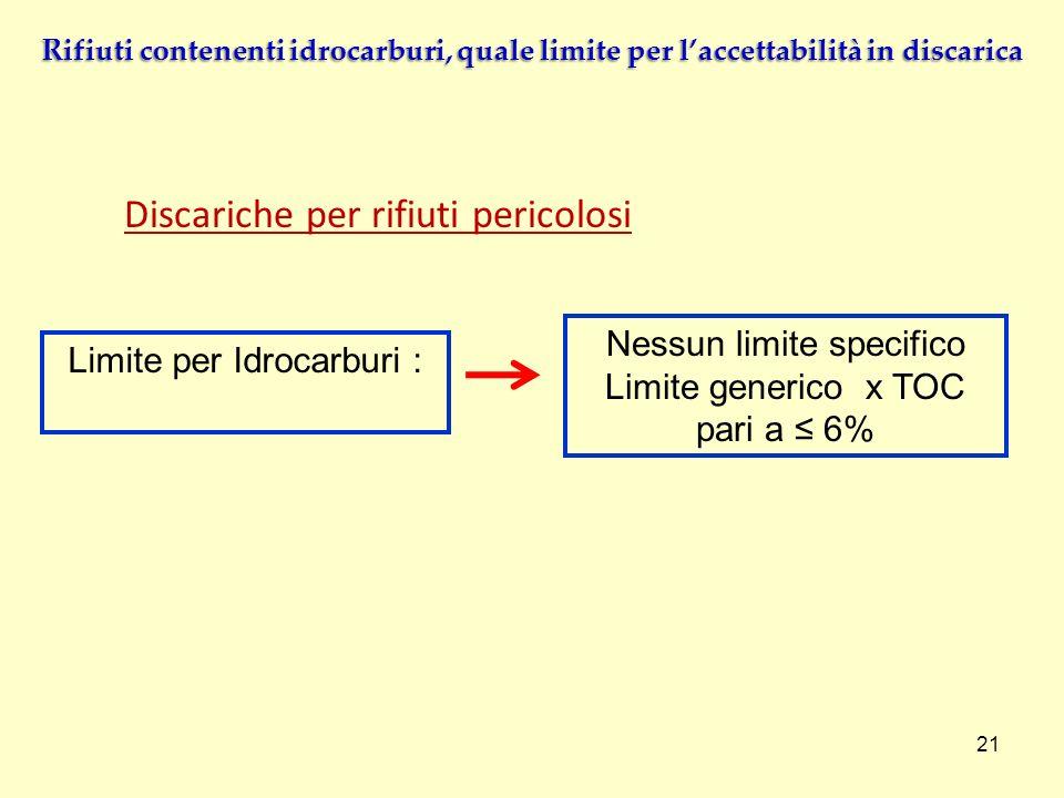Limite per Idrocarburi : 21 Rifiuti contenenti idrocarburi, quale limite per laccettabilità in discarica Discariche per rifiuti pericolosi Nessun limi
