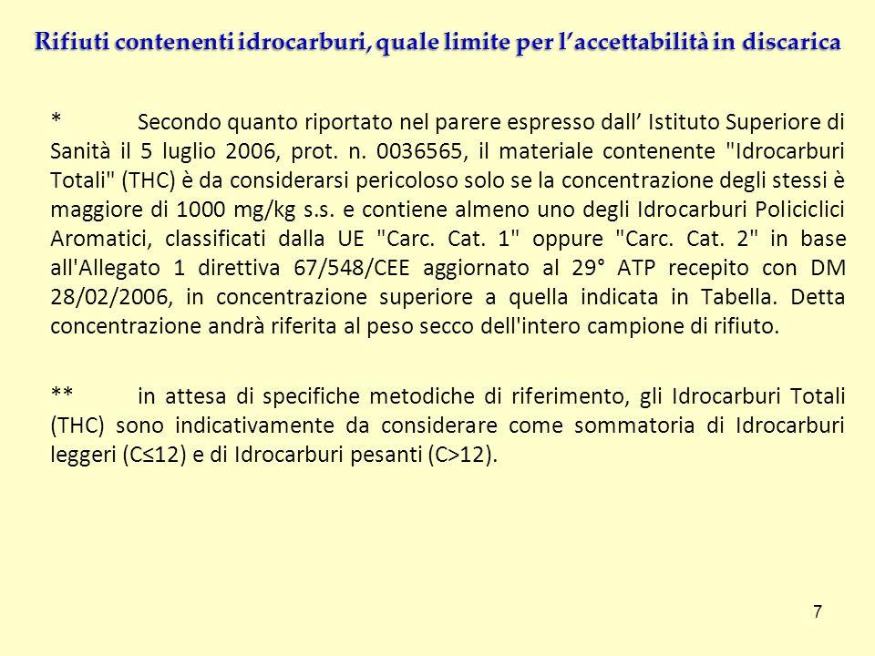 *Secondo quanto riportato nel parere espresso dall Istituto Superiore di Sanità il 5 luglio 2006, prot. n. 0036565, il materiale contenente