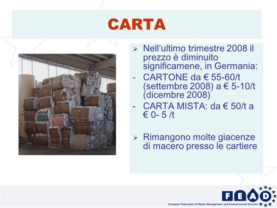 20 CARTA Nellultimo trimestre 2008 il prezzo è diminuito significamene, in Germania: -CARTONE da 55-60/t (settembre 2008) a 5-10/t (dicembre 2008) -CARTA MISTA: da 50/t a 0- 5 /t Rimangono molte giacenze di macero presso le cartiere