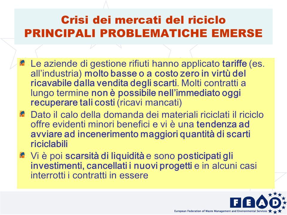 27 Crisi dei mercati del riciclo PRINCIPALI PROBLEMATICHE EMERSE Le aziende di gestione rifiuti hanno applicato tariffe (es.