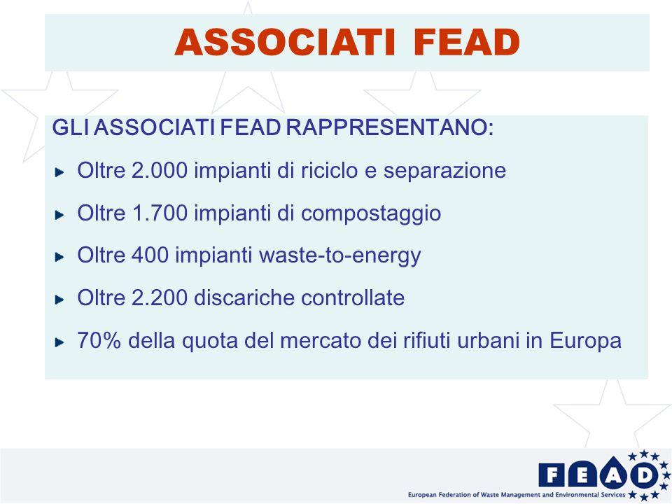 5 GLI ASSOCIATI FEAD RAPPRESENTANO: Oltre 2.000 impianti di riciclo e separazione Oltre 1.700 impianti di compostaggio Oltre 400 impianti waste-to-energy Oltre 2.200 discariche controllate 70% della quota del mercato dei rifiuti urbani in Europa ASSOCIATI FEAD