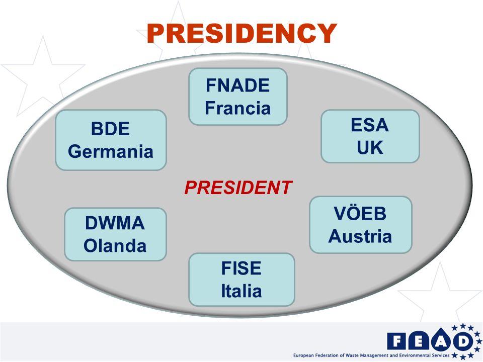 8 PRESIDENCY BDE Germania VÖEB Austria DWMA Olanda FISE Italia ESA UK FNADE Francia PRESIDENT