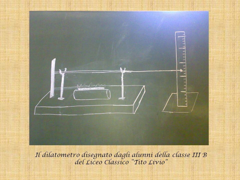 Questo strumento è usato per la misurazione della dilatazione termica, mediante una fonte di calore, alla quale viene sottoposta una sbarretta di metallo avente una delle due dimensioni, la lunghezza, preponderante.