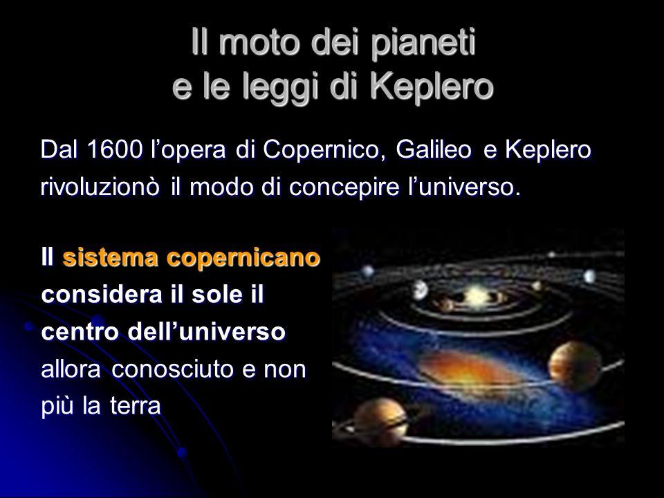 Le Leggi di Keplero Prima legge : I pianeti si muovono su orbite ellittiche di cui il sole occupa uno dei due fuochi I pianeti si muovono su orbite ellittiche di cui il sole occupa uno dei due fuochi Sole pianeta