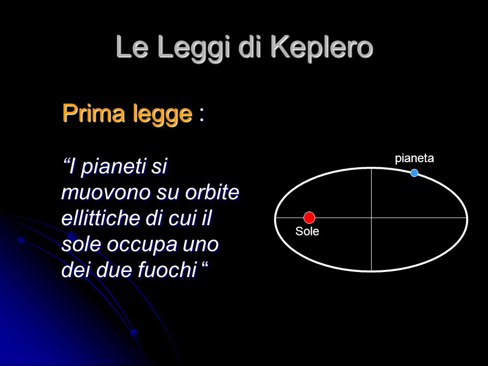 Le Leggi di Keplero Seconda legge : Il segmento che congiunge un pianeta con il sole descrive aree uguali in tempi uguali Il segmento che congiunge un pianeta con il sole descrive aree uguali in tempi uguali