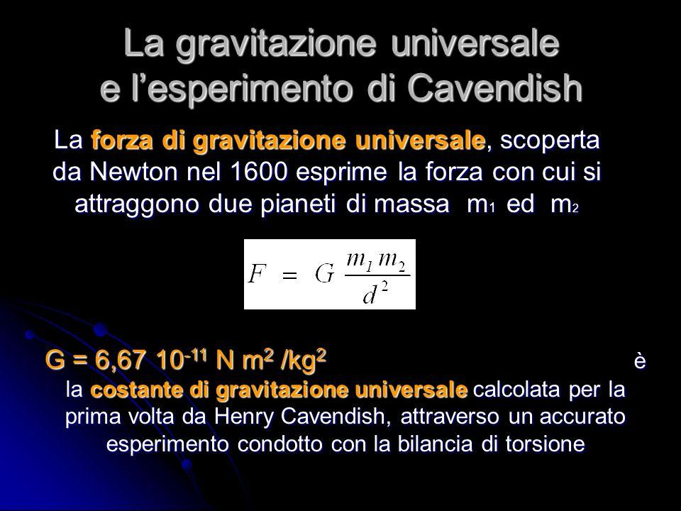 La gravitazione universale e lesperimento di Cavendish La forza di gravitazione universale, scoperta da Newton nel 1600 esprime la forza con cui si at