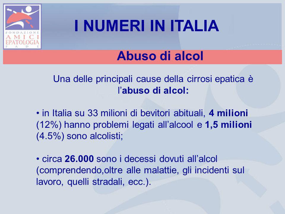 Abuso di alcol Una delle principali cause della cirrosi epatica è labuso di alcol: in Italia su 33 milioni di bevitori abituali, 4 milioni (12%) hanno problemi legati allalcool e 1,5 milioni (4.5%) sono alcolisti; circa 26.000 sono i decessi dovuti allalcol (comprendendo,oltre alle malattie, gli incidenti sul lavoro, quelli stradali, ecc.).