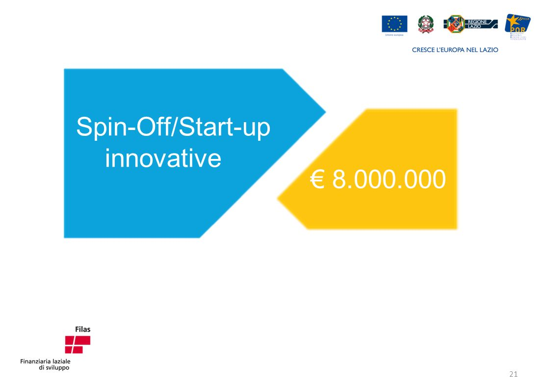 21 Co research Spin-Off/Start-up innovative 8.000.000
