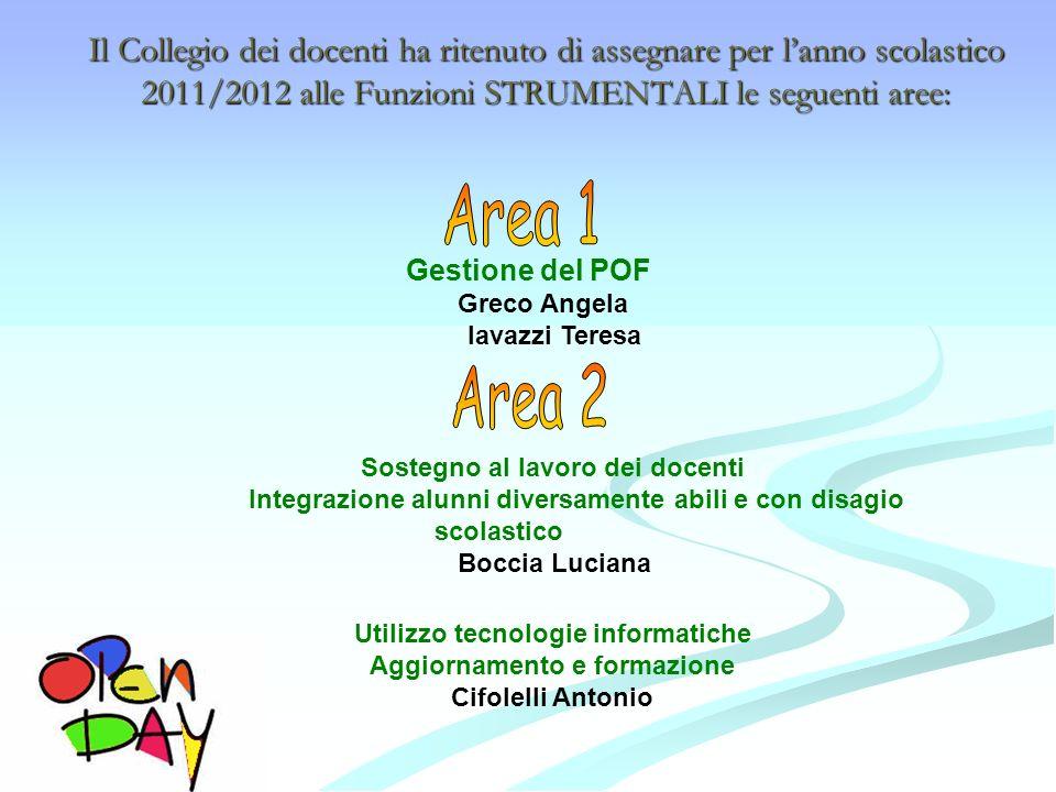 Il Collegio dei docenti ha ritenuto di assegnare per lanno scolastico 2011/2012 alle Funzioni STRUMENTALI le seguenti aree: Il Collegio dei docenti ha