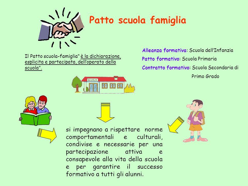 Patto scuola famiglia Il Patto scuola-famiglia è la dichiarazione, esplicita e partecipata, delloperato della scuola. si impegnano a rispettare norme