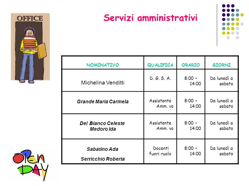 Servizi amministrativi NOMINATIVOQUALIFICAORARIOGIORNI Michelina Venditti D. G. S. A.8:00 – 14:00 Da lunedì a sabato Grande Maria Carmela Assistente A