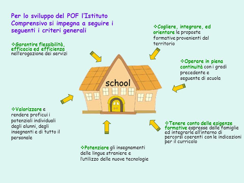 Per lo sviluppo del POF lIstituto Comprensivo si impegna a seguire i seguenti i criteri generali Garantire flessibilità, efficacia ed efficienza nelle